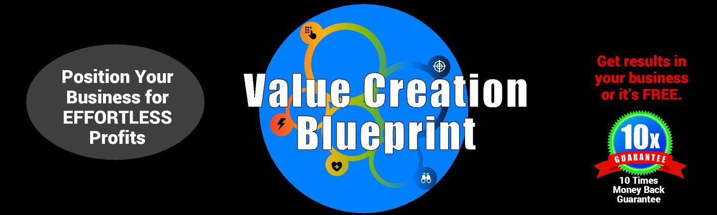 Value Creation Blueprint by Russel Nouveau